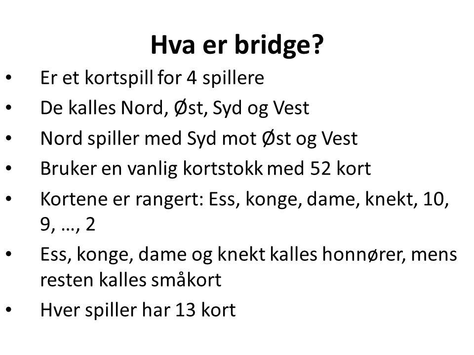Hva er bridge Er et kortspill for 4 spillere