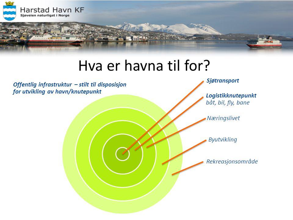 Hva er havna til for Sjøtransport