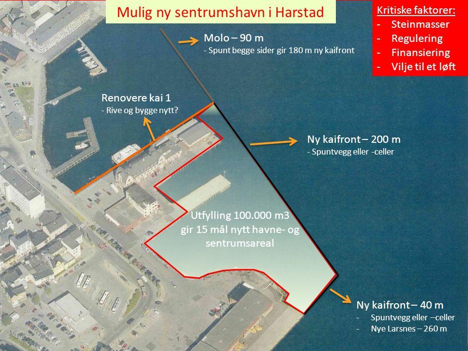 Mulig ny sentrumshavn i Harstad