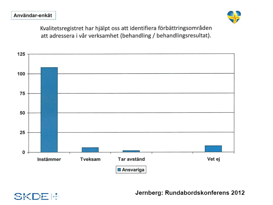 Anvendar-enket Jernberg: Rundabordskonferens juni 2012