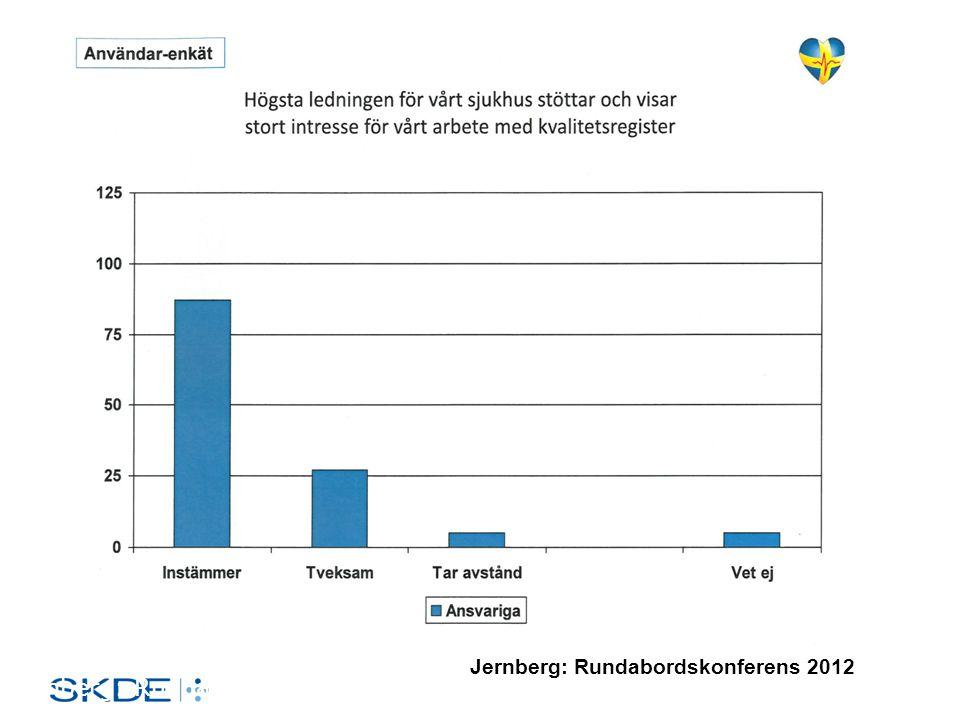 Jernberg: Rundabordskonferens juni 2012