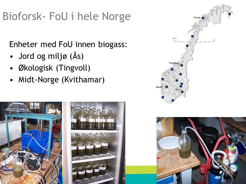 Bioforsk- FoU i hele Norge