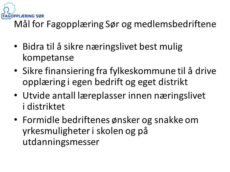Mål for Fagopplæring Sør og medlemsbedriftene