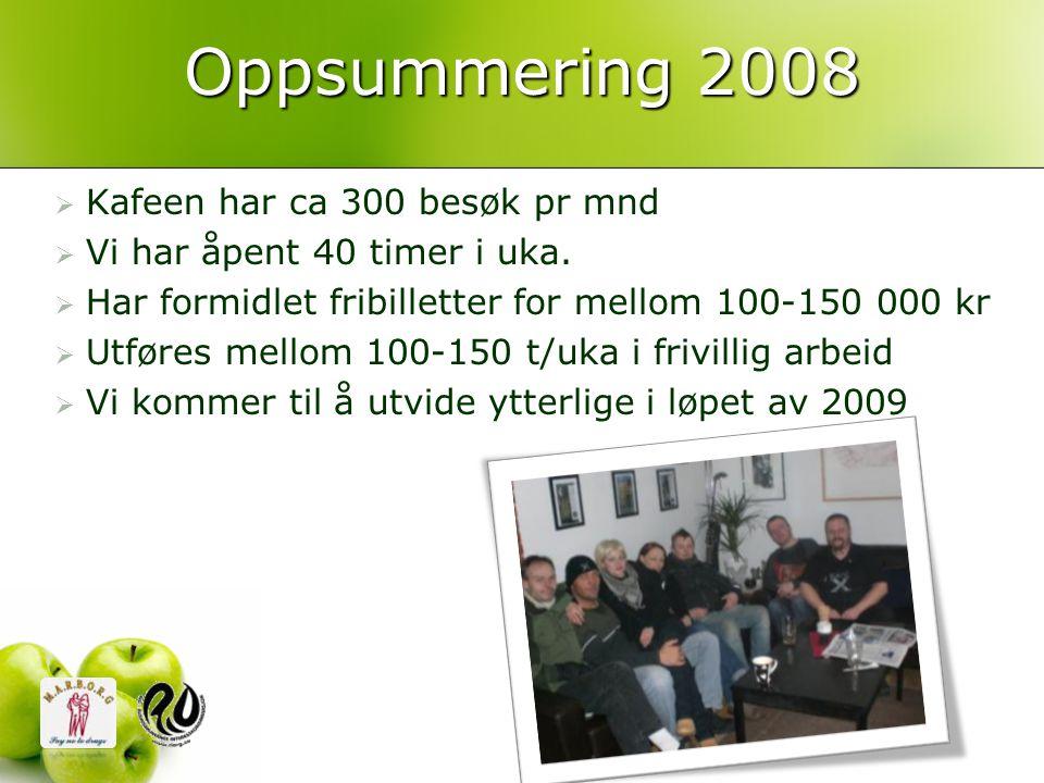 Oppsummering 2008 Kafeen har ca 300 besøk pr mnd