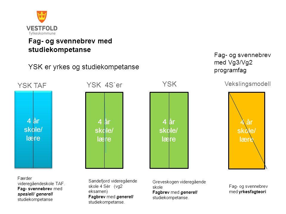 Fag- og svennebrev med studiekompetanse YSK er yrkes og studiekompetanse