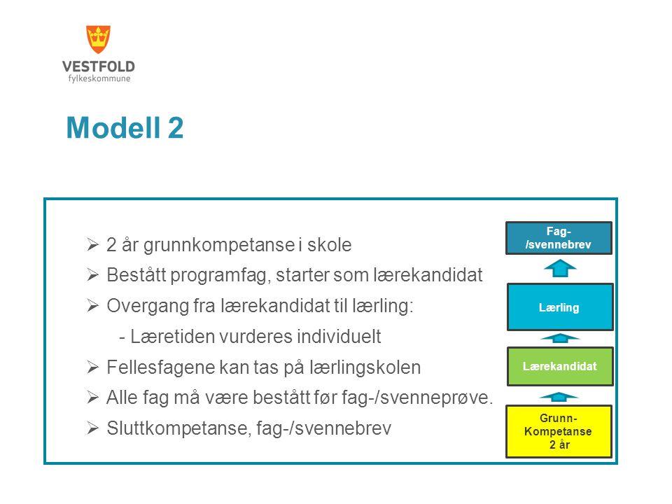 Modell 2 2 år grunnkompetanse i skole