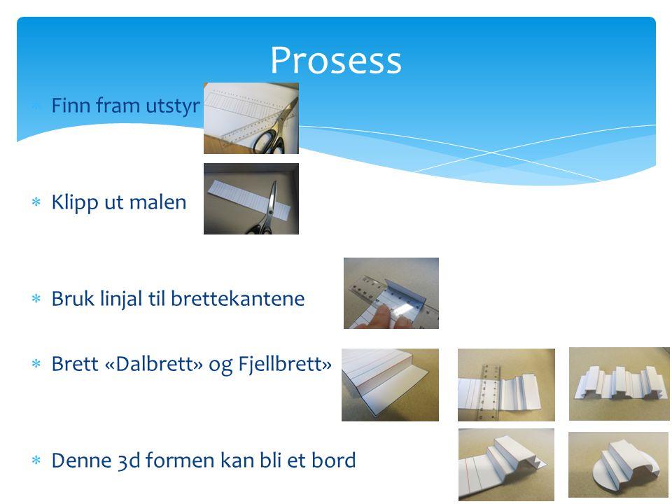 Prosess Finn fram utstyr Klipp ut malen Bruk linjal til brettekantene
