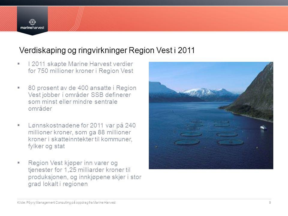 Verdiskaping og ringvirkninger Region Vest i 2011