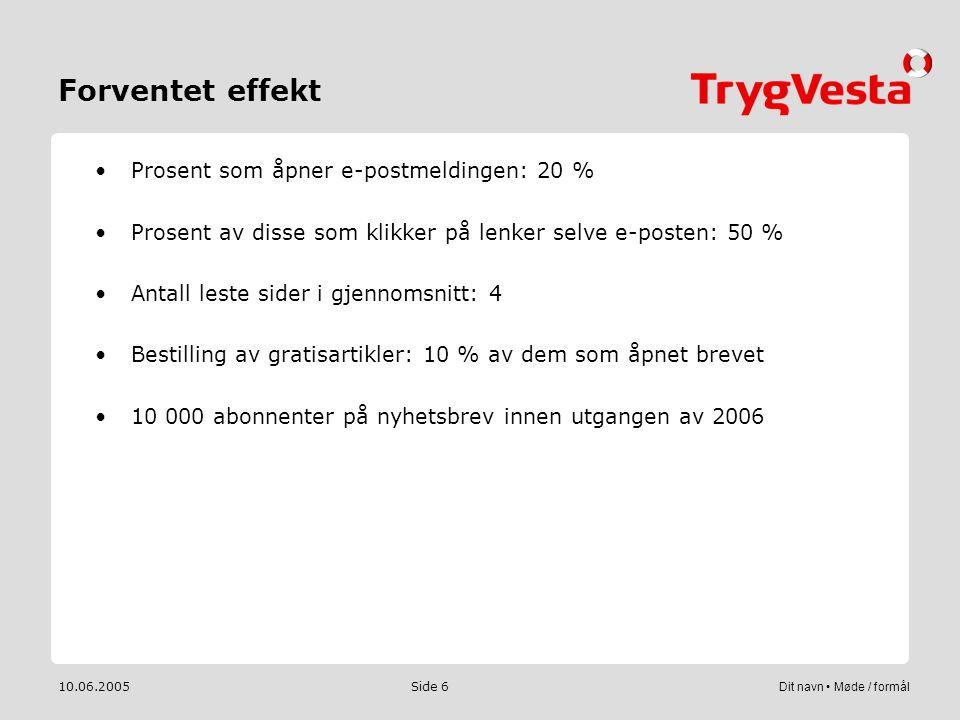 Forventet effekt Prosent som åpner e-postmeldingen: 20 %