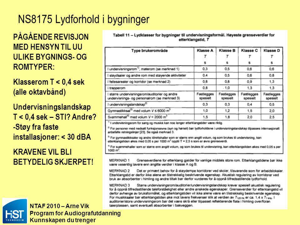 NS8175 Lydforhold i bygninger