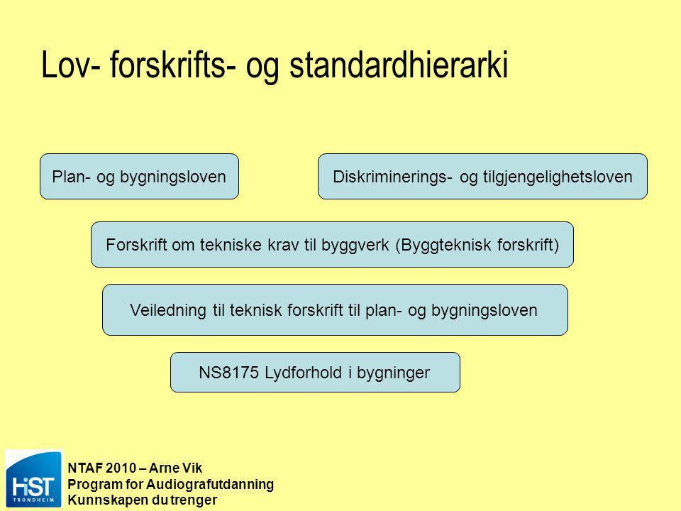 Lov- forskrifts- og standardhierarki