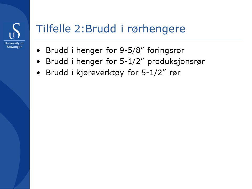 Tilfelle 2:Brudd i rørhengere