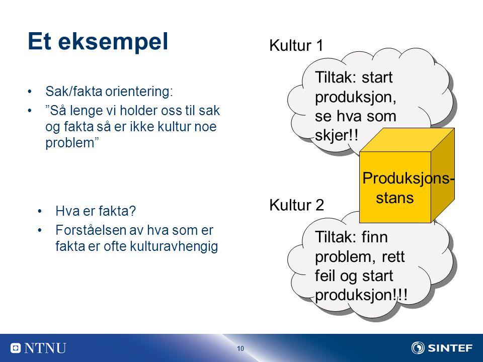 Et eksempel Kultur 1 Tiltak: start produksjon, se hva som skjer!!