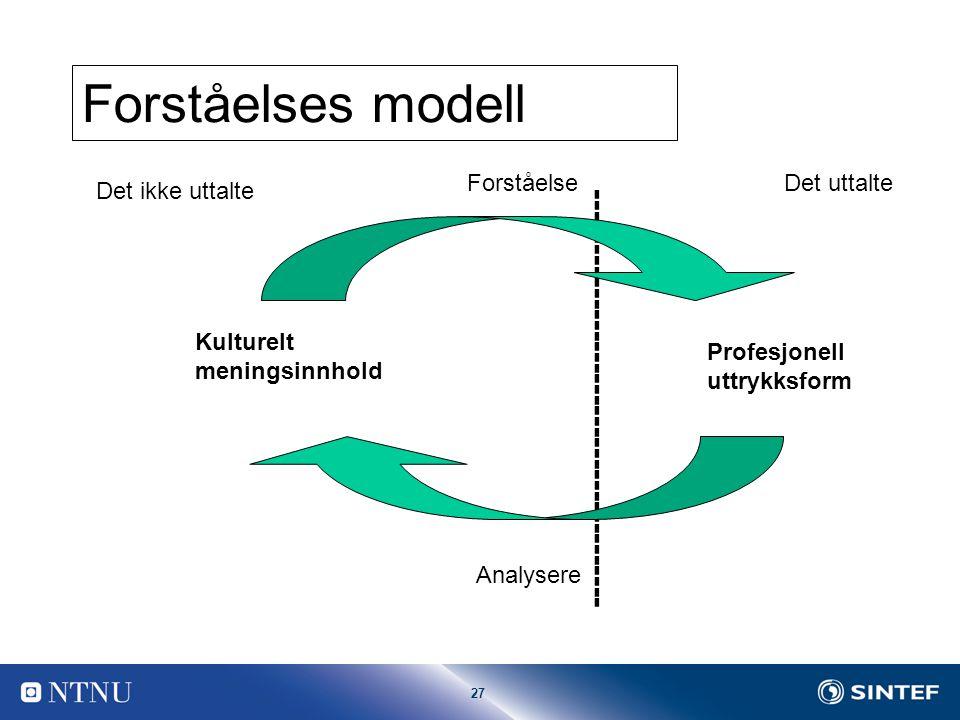 Forståelses modell --------------------------------------- Forståelse
