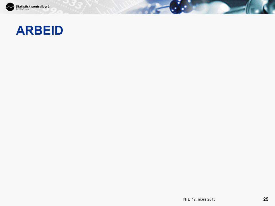 ARBEID NTL 12. mars 2013