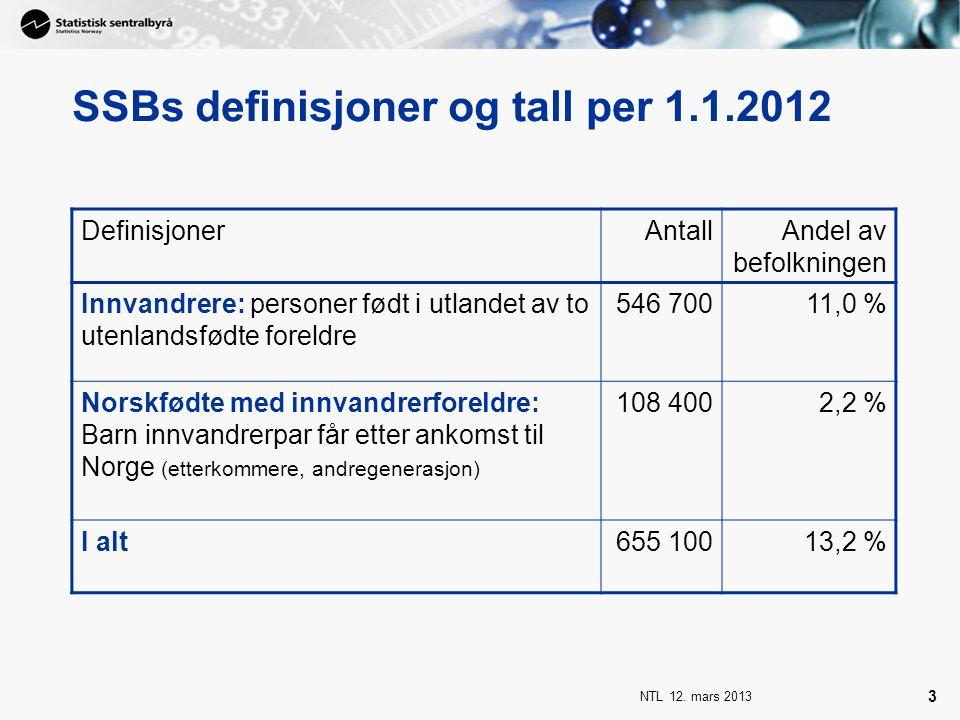 SSBs definisjoner og tall per 1.1.2012