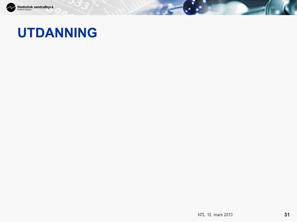 UTDANNING NTL 12. mars 2013