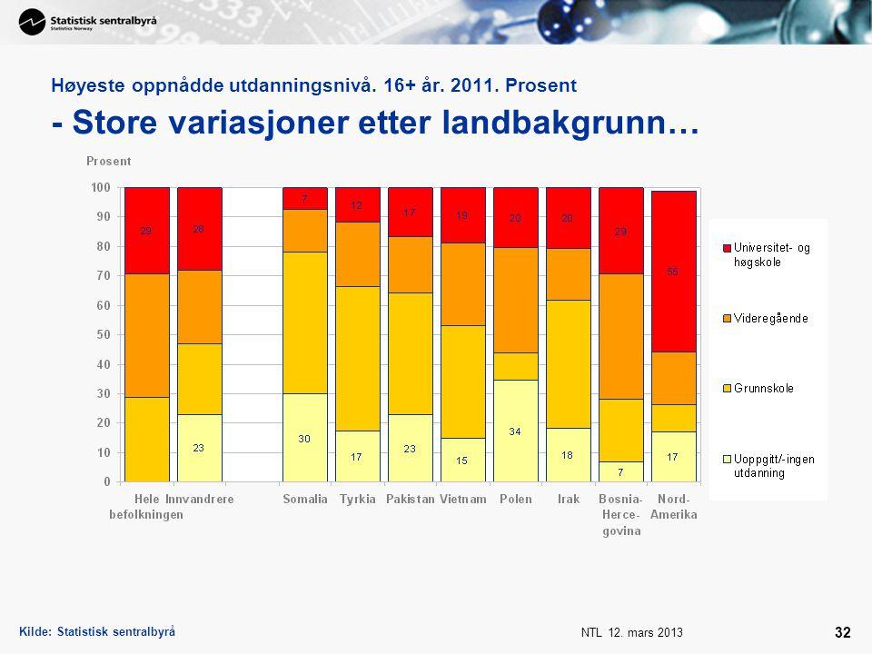 Høyeste oppnådde utdanningsnivå. 16+ år. 2011