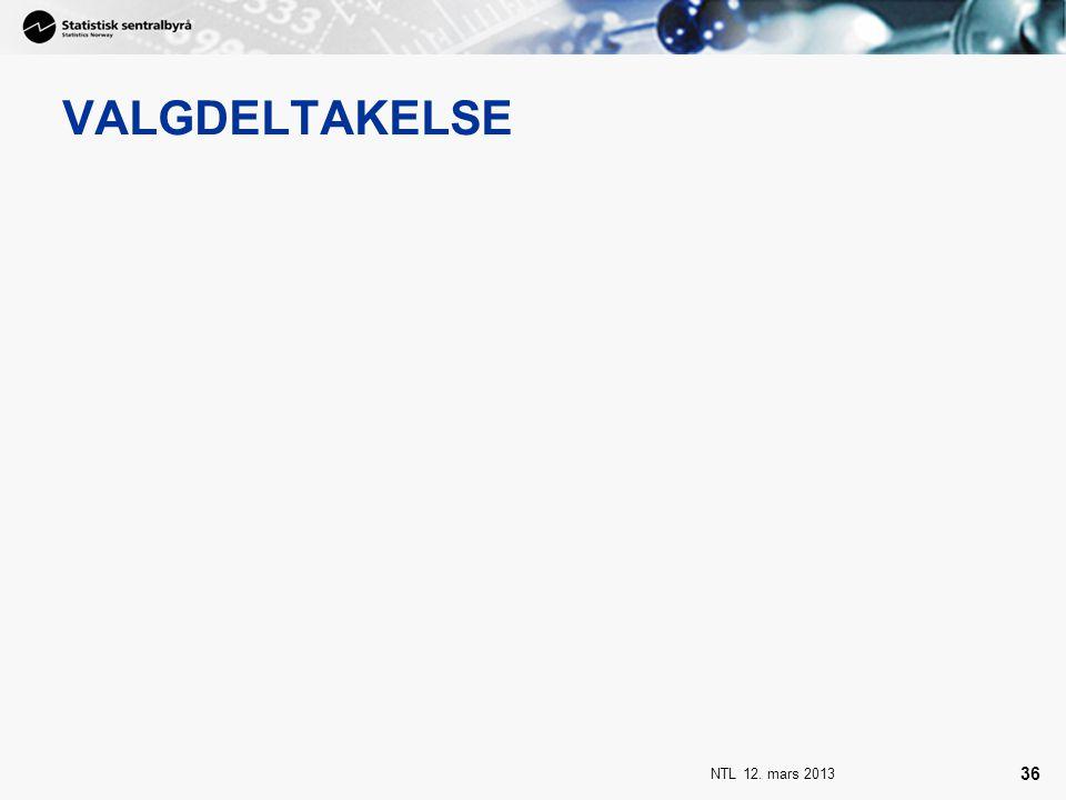 VALGDELTAKELSE NTL 12. mars 2013