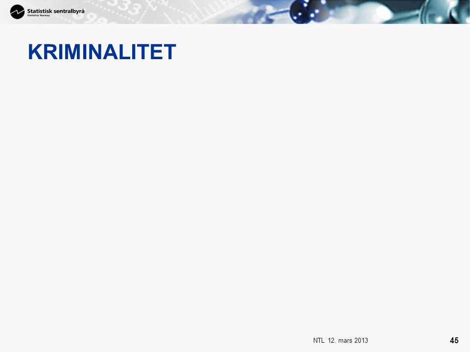 KRIMINALITET NTL 12. mars 2013