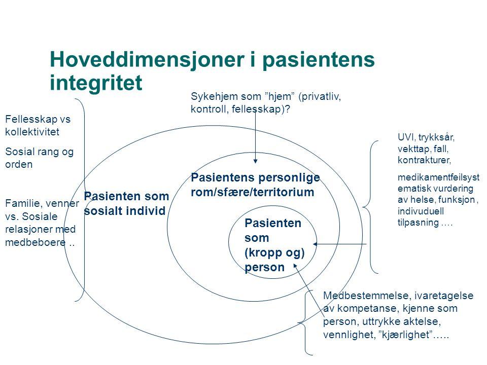 Hoveddimensjoner i pasientens integritet