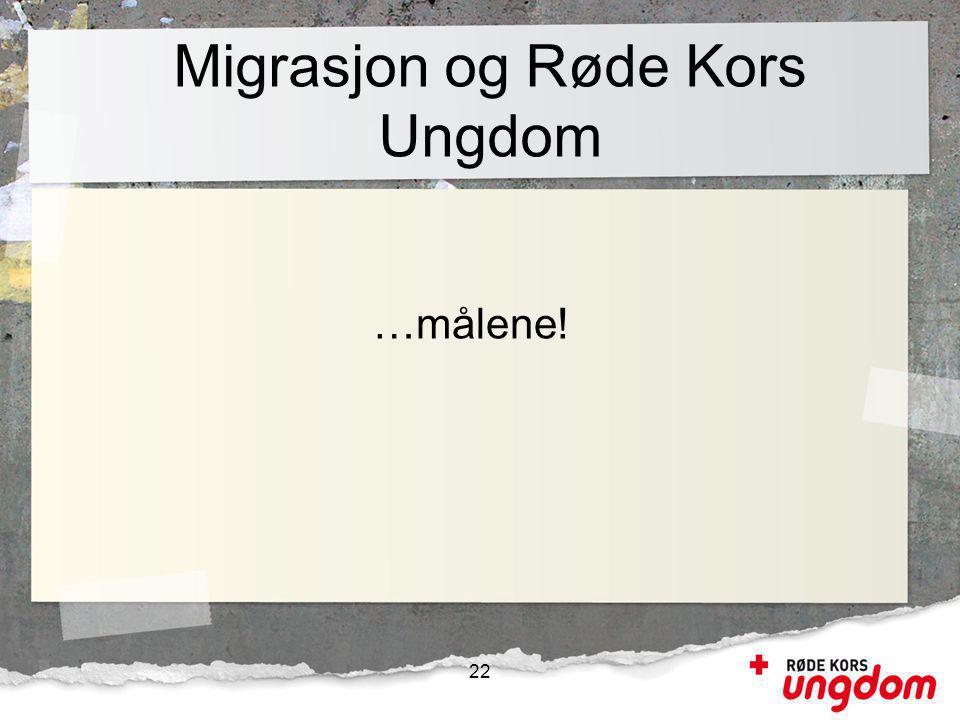 Migrasjon og Røde Kors Ungdom