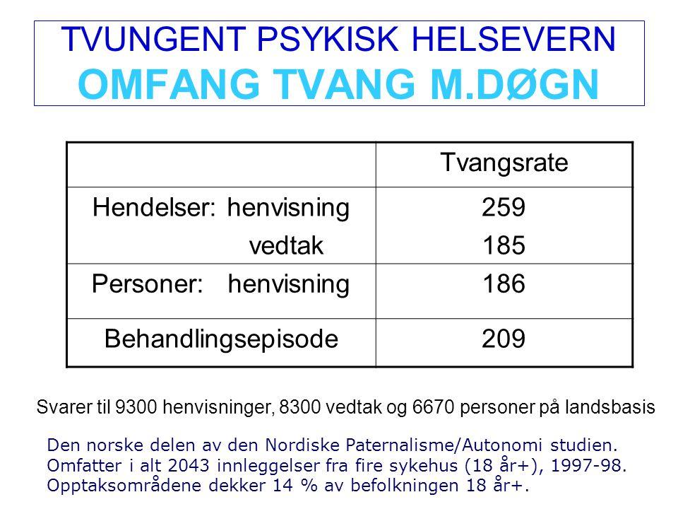 TVUNGENT PSYKISK HELSEVERN OMFANG TVANG M.DØGN