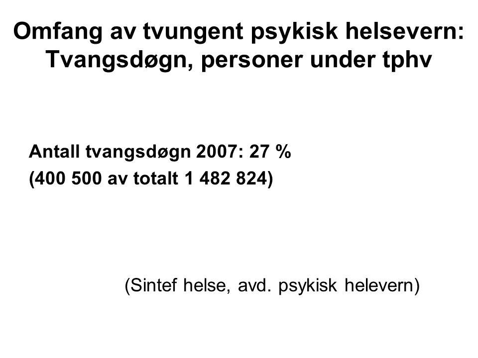 Omfang av tvungent psykisk helsevern: Tvangsdøgn, personer under tphv