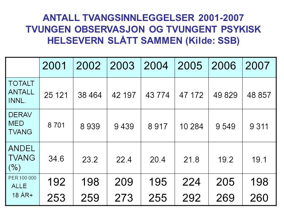 ANTALL TVANGSINNLEGGELSER 2001-2007