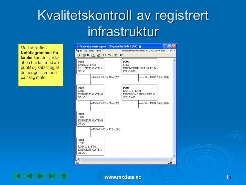 Kvalitetskontroll av registrert infrastruktur