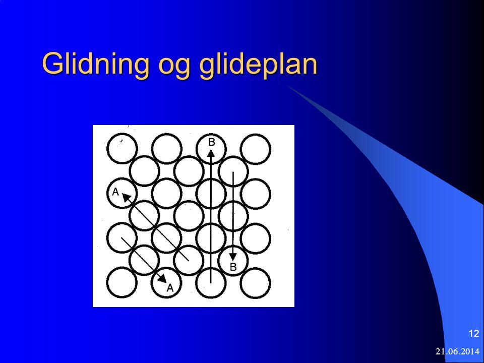 Glidning og glideplan 02.04.2017