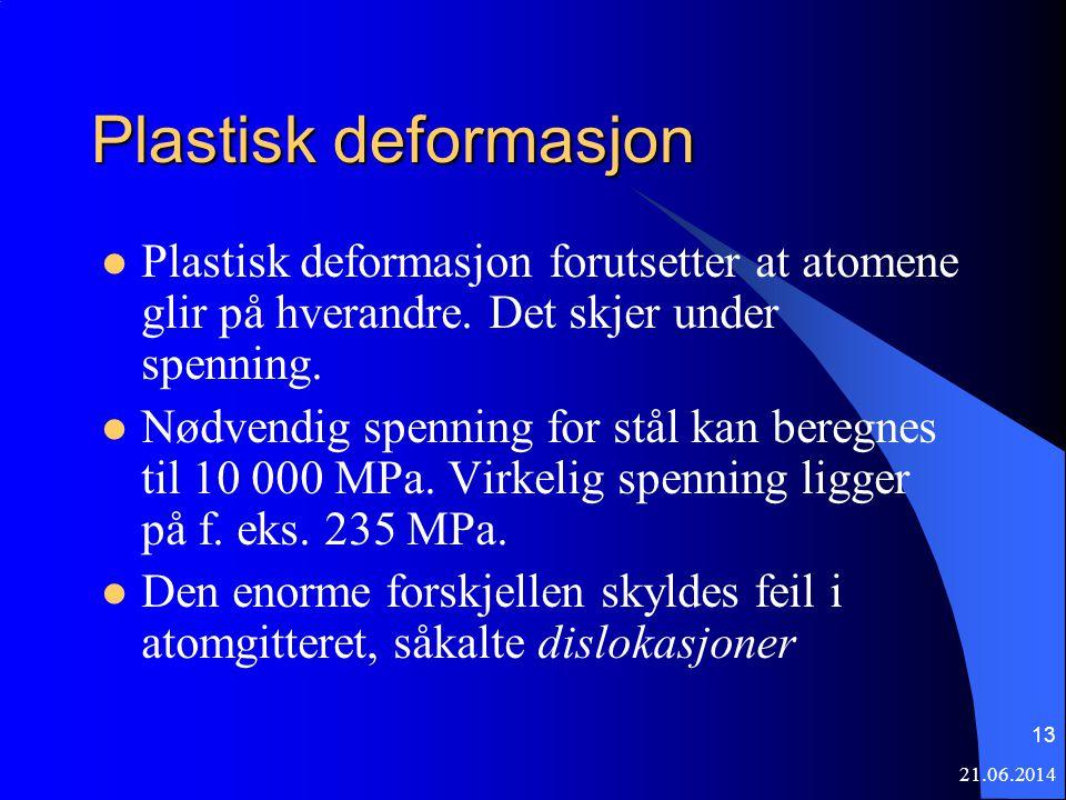 Plastisk deformasjon Plastisk deformasjon forutsetter at atomene glir på hverandre. Det skjer under spenning.