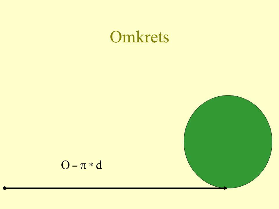 Omkrets O = p * d