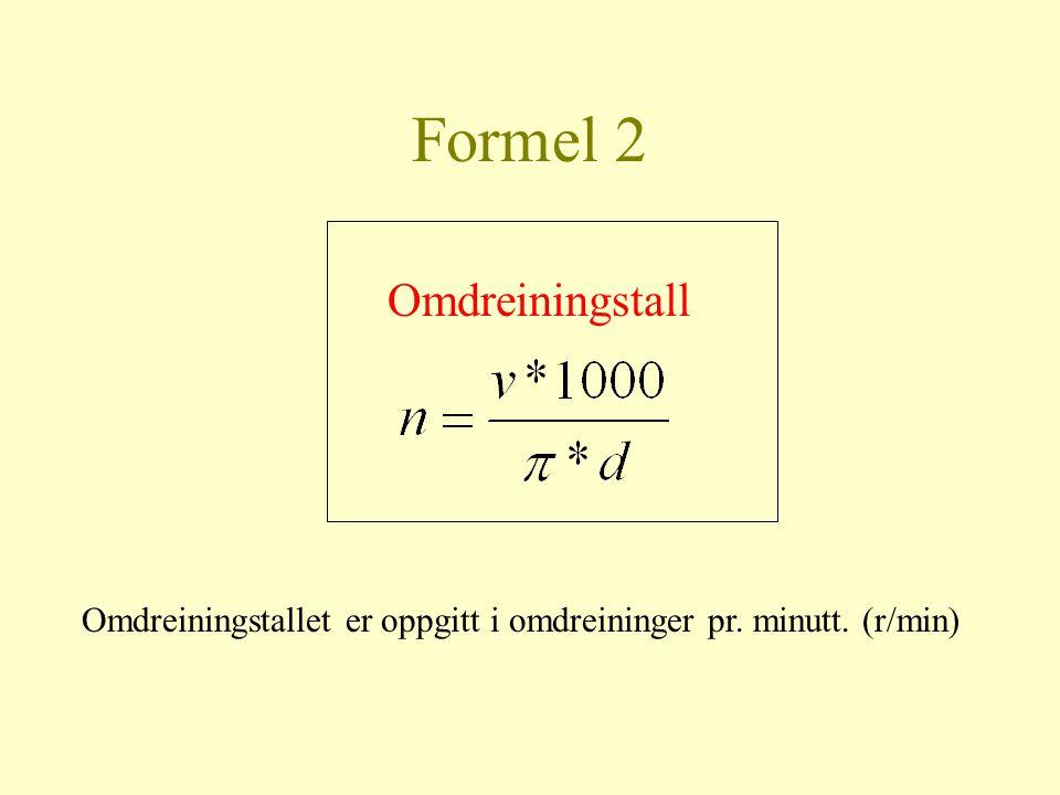 Formel 2 Omdreiningstall