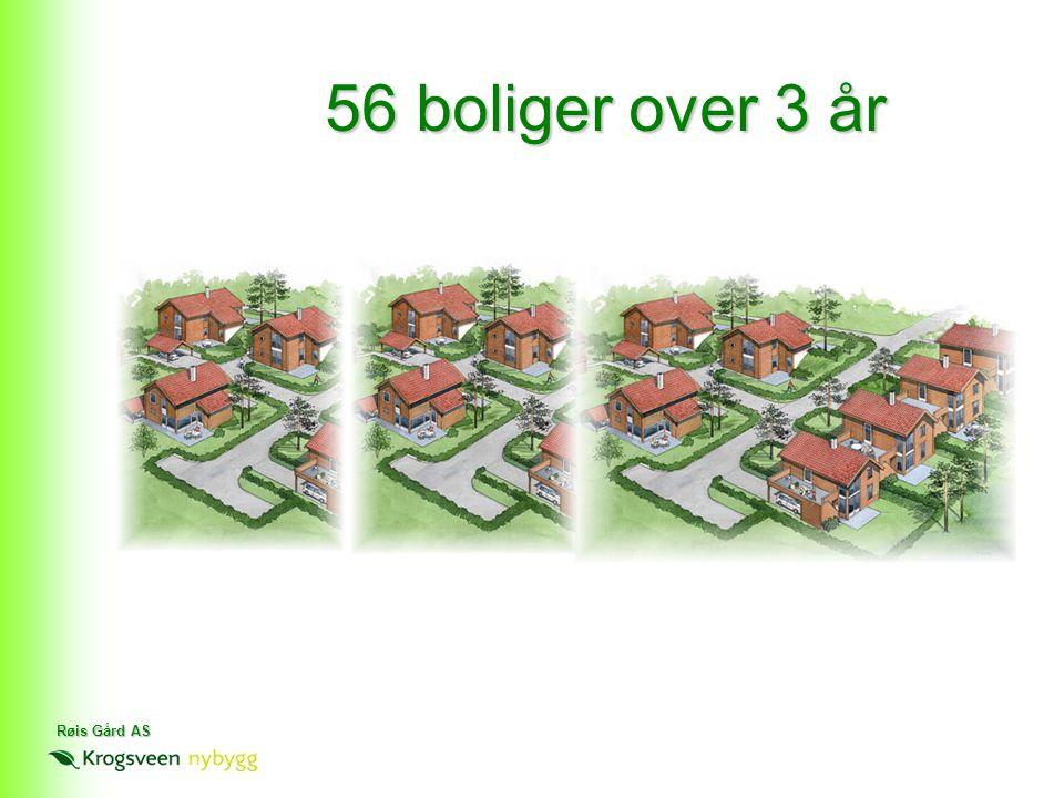 56 boliger over 3 år