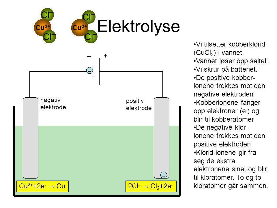 Elektrolyse Cl_ Cl_ Cl_ Cl_ - - - - - - - - Cu2+ Cu2+
