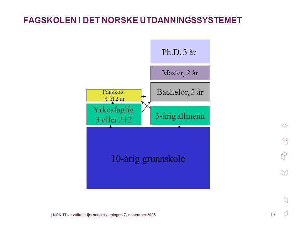 FAGSKOLEN I DET NORSKE UTDANNINGSSYSTEMET