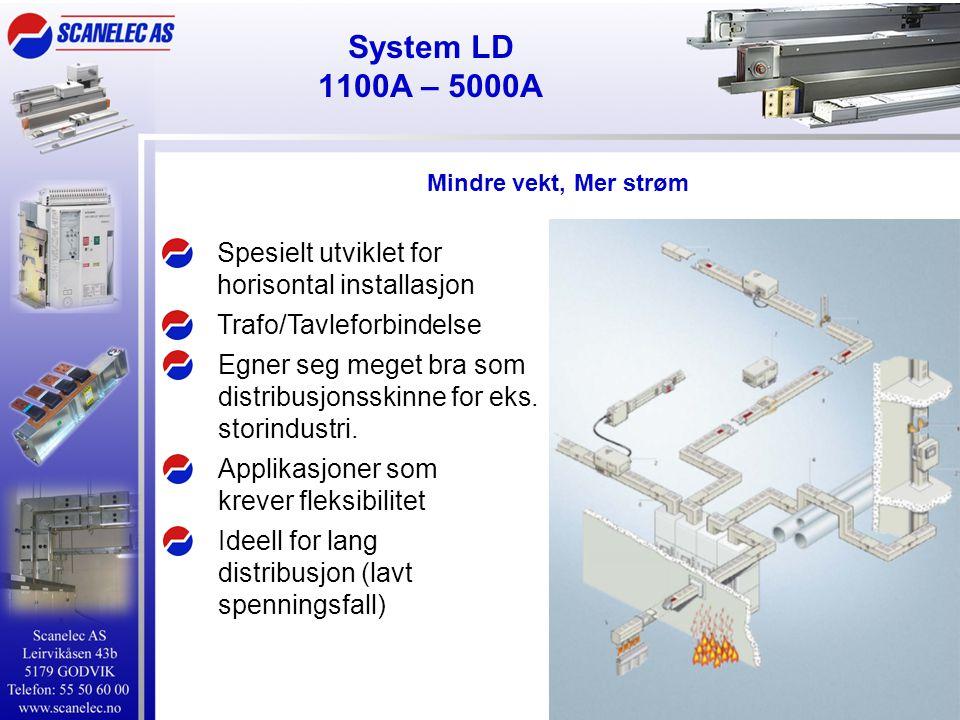 System LD 1100A – 5000A Spesielt utviklet for horisontal installasjon
