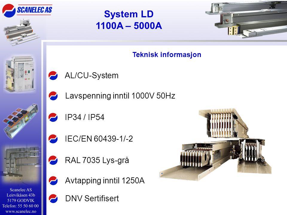 System LD 1100A – 5000A AL/CU-System Lavspenning inntil 1000V 50Hz