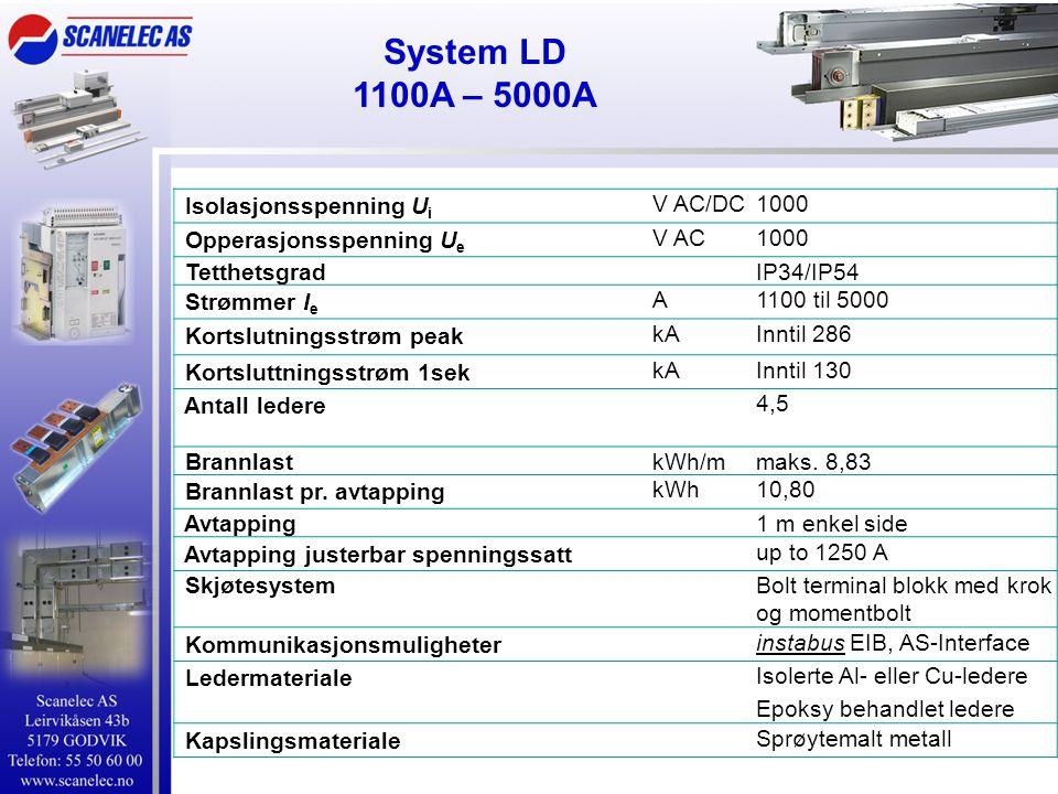 System LD 1100A – 5000A Isolasjonsspenning Ui V AC/DC 1000