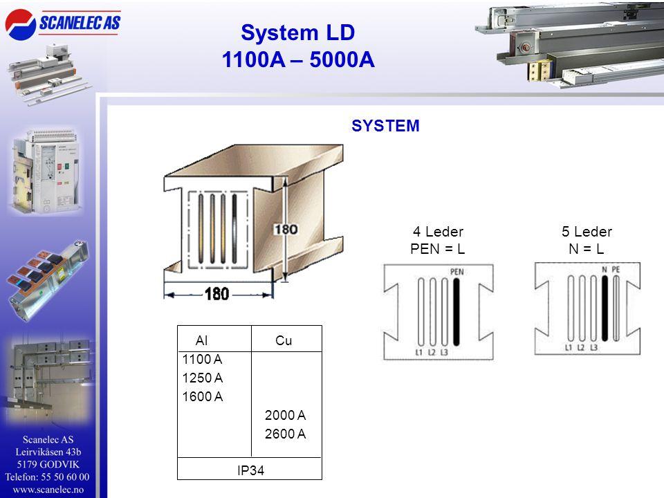 System LD 1100A – 5000A SYSTEM 4 Leder PEN = L 5 Leder N = L Al Cu