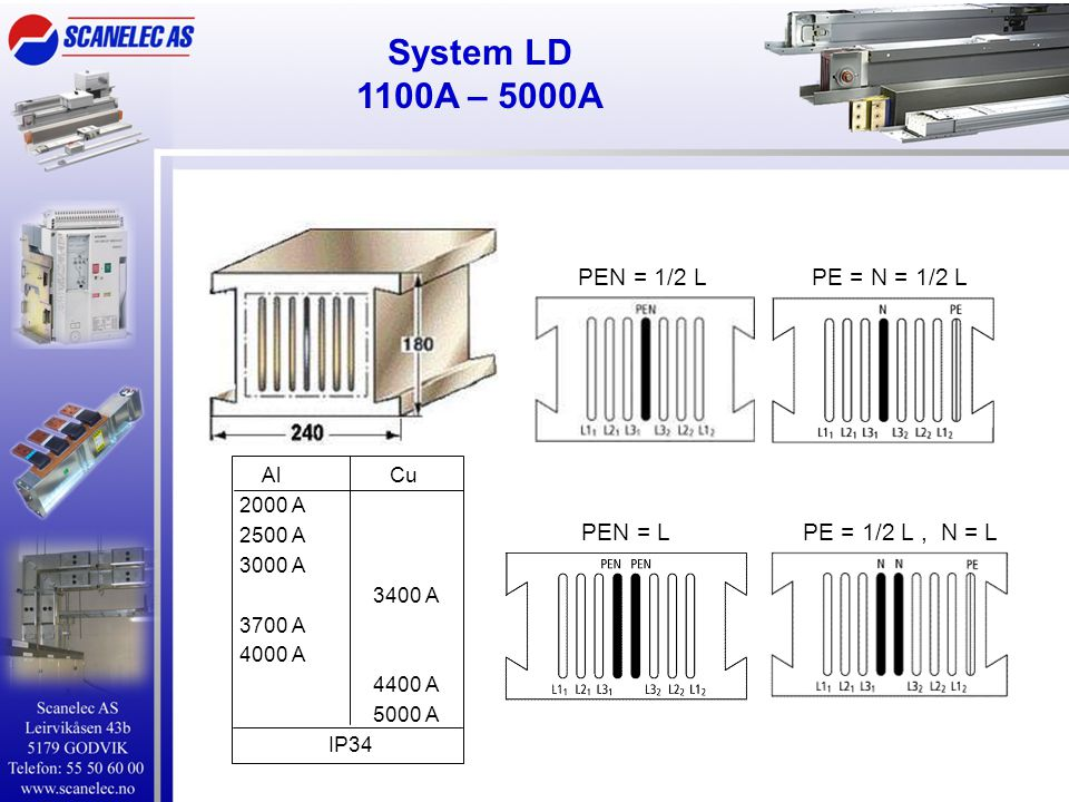 System LD 1100A – 5000A PEN = 1/2 L PE = N = 1/2 L PEN = L
