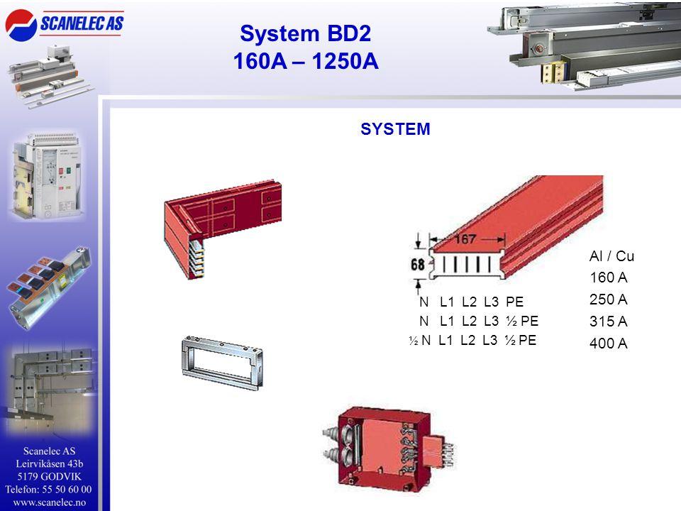 System BD2 160A – 1250A SYSTEM Al / Cu 160 A 250 A 315 A 400 A