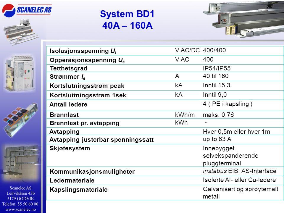 System BD1 40A – 160A Isolasjonsspenning Ui V AC/DC 400/400