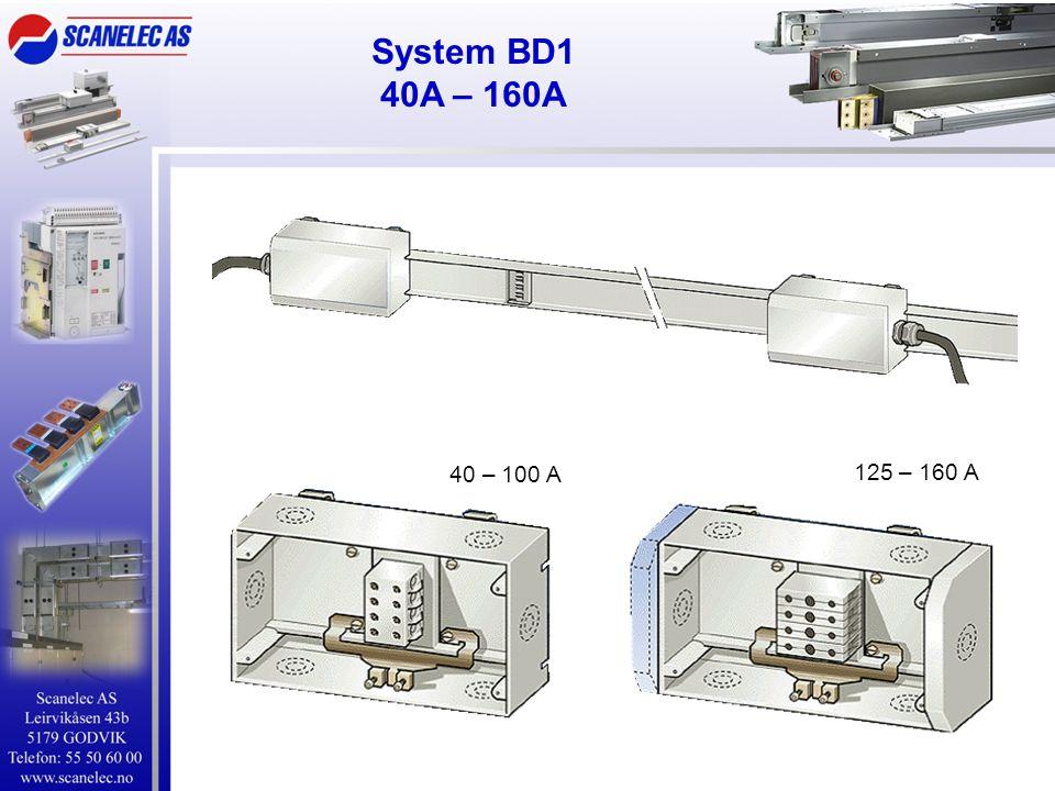System BD1 40A – 160A 40 – 100 A 125 – 160 A