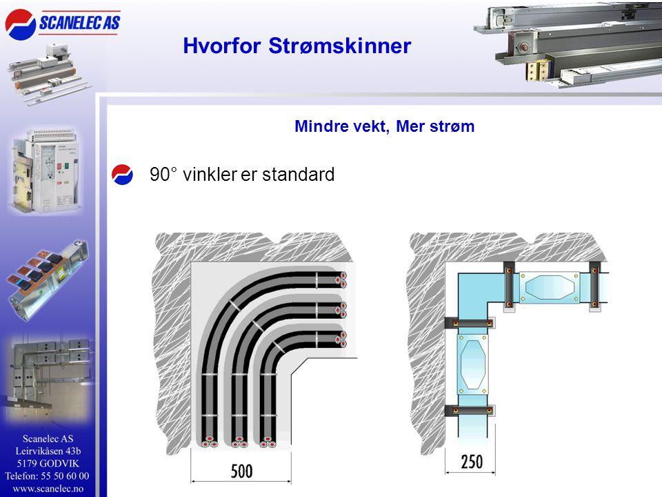 Hvorfor Strømskinner Mindre vekt, Mer strøm 90° vinkler er standard