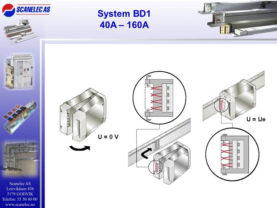 System BD1 40A – 160A U = Ue U = 0 V