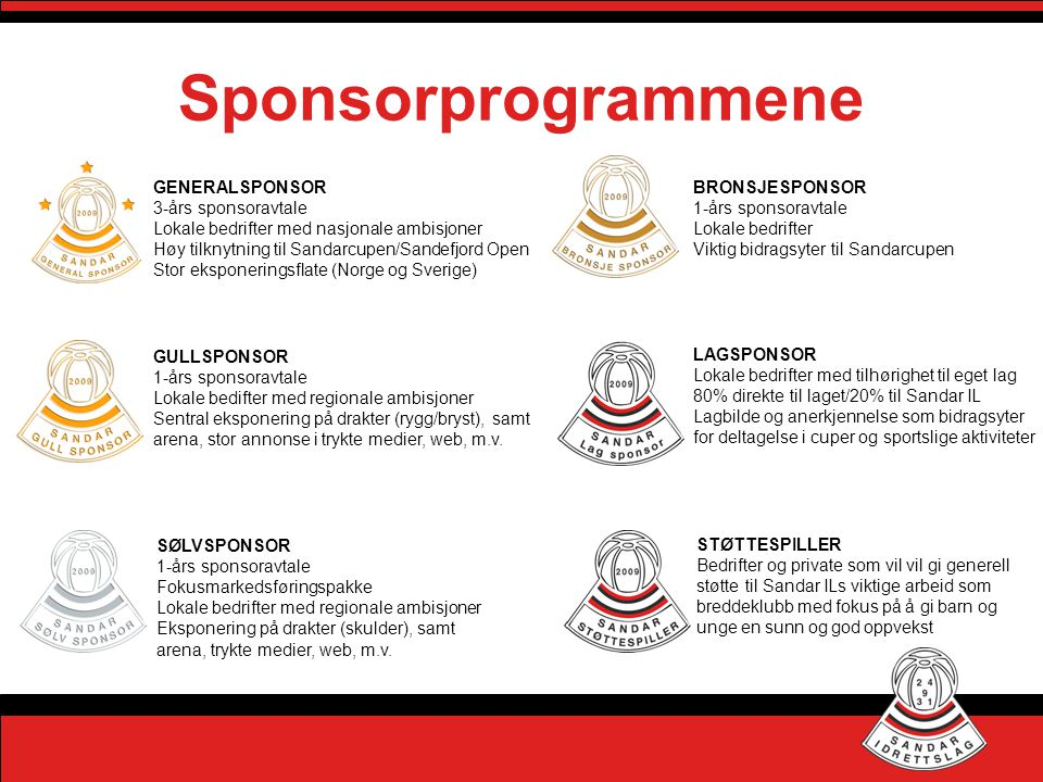 Sponsorprogrammene GENERALSPONSOR 3-års sponsoravtale