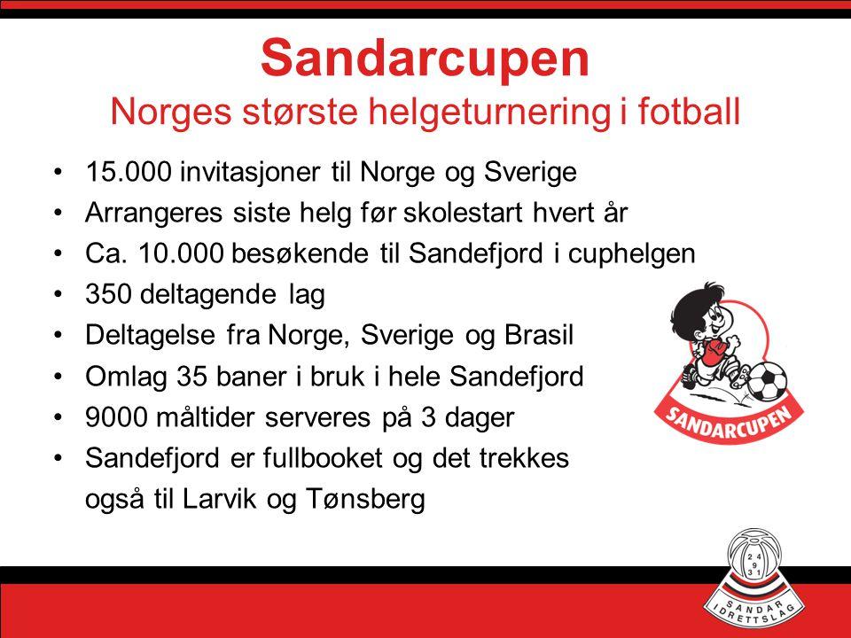Sandarcupen Norges største helgeturnering i fotball