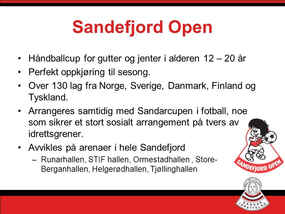 Sandefjord Open Håndballcup for gutter og jenter i alderen 12 – 20 år